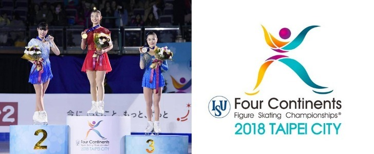 campionato-de-los-cuatro-continentes-patinaje-artistico-sobre-hielo